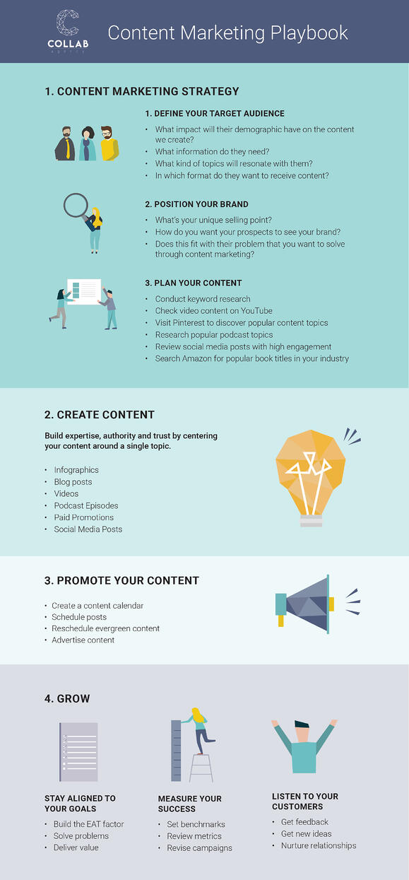 Collab-Agency_Content-Marketing-Playbook-01