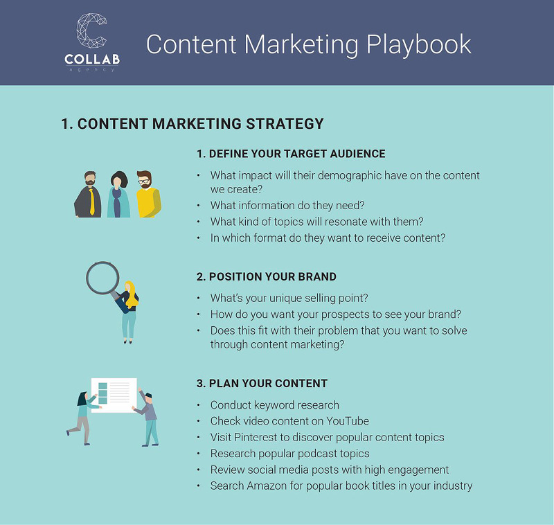 Collab-Agency_Content-Marketing-Playbook-02