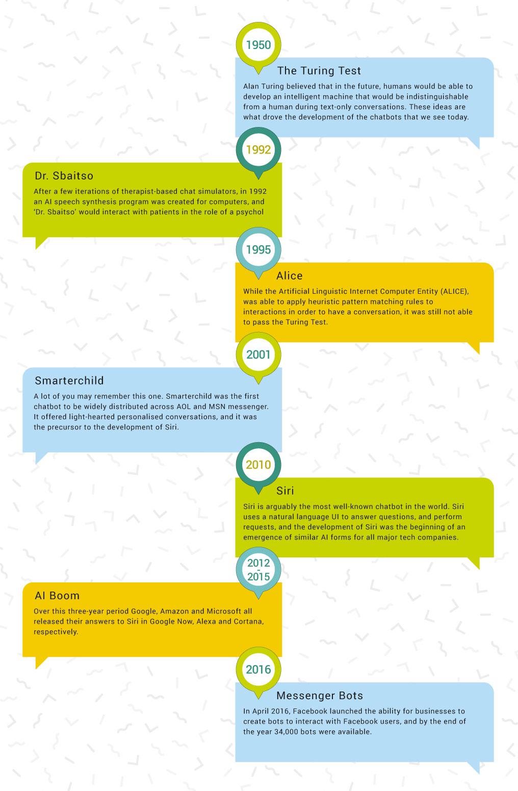 Infographic-v2 (1)