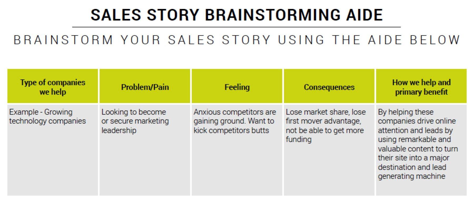 Sales story brainstorming
