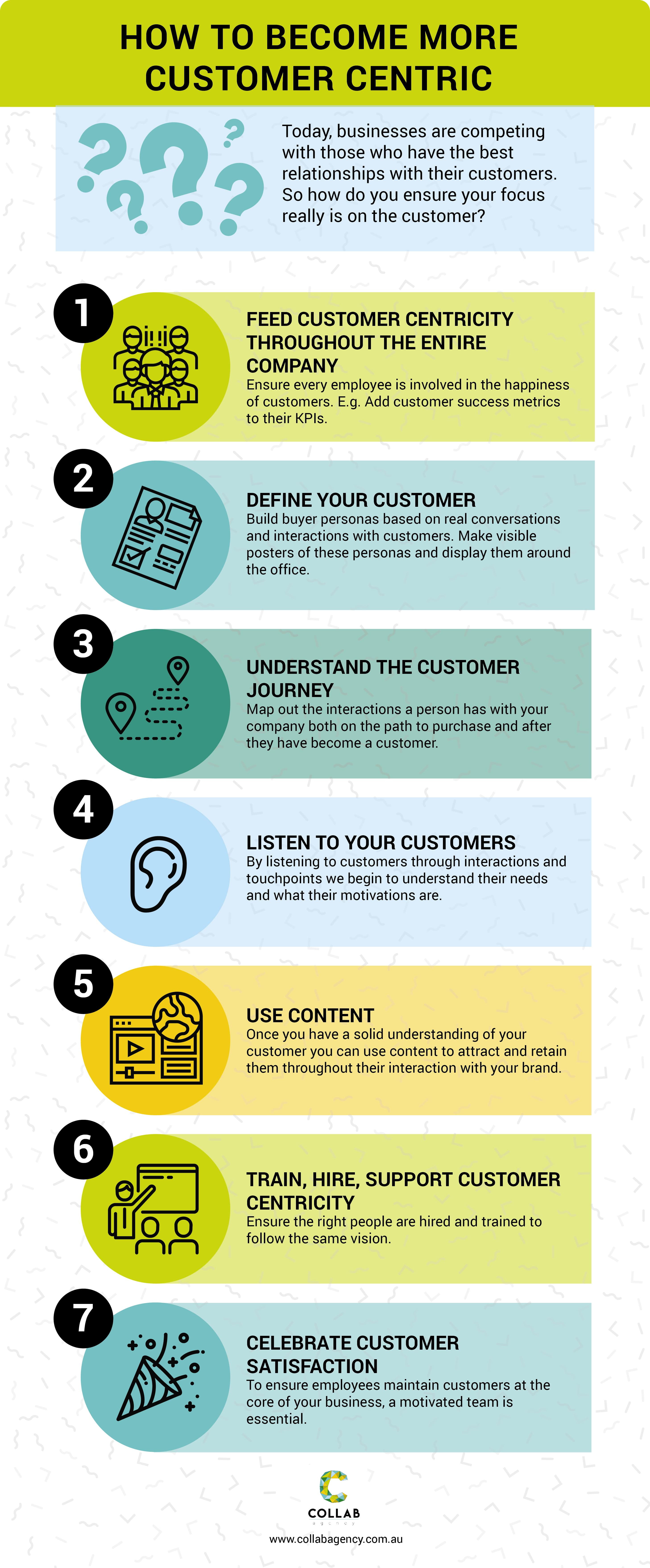 The Importance of Being Customer Centric Infographic