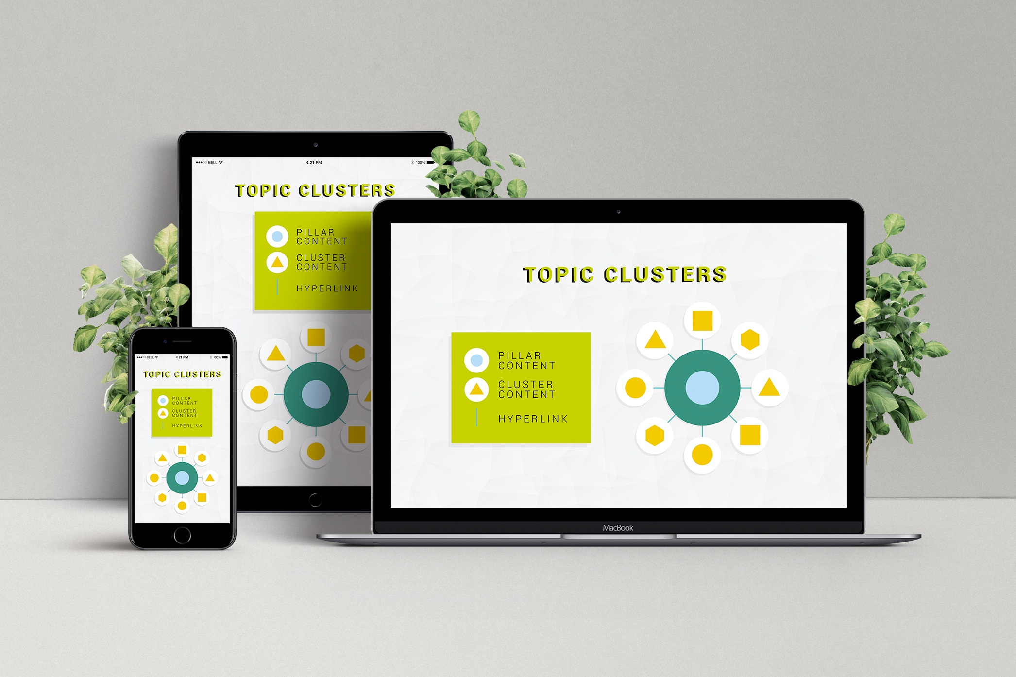 Blog-Topic Cluster